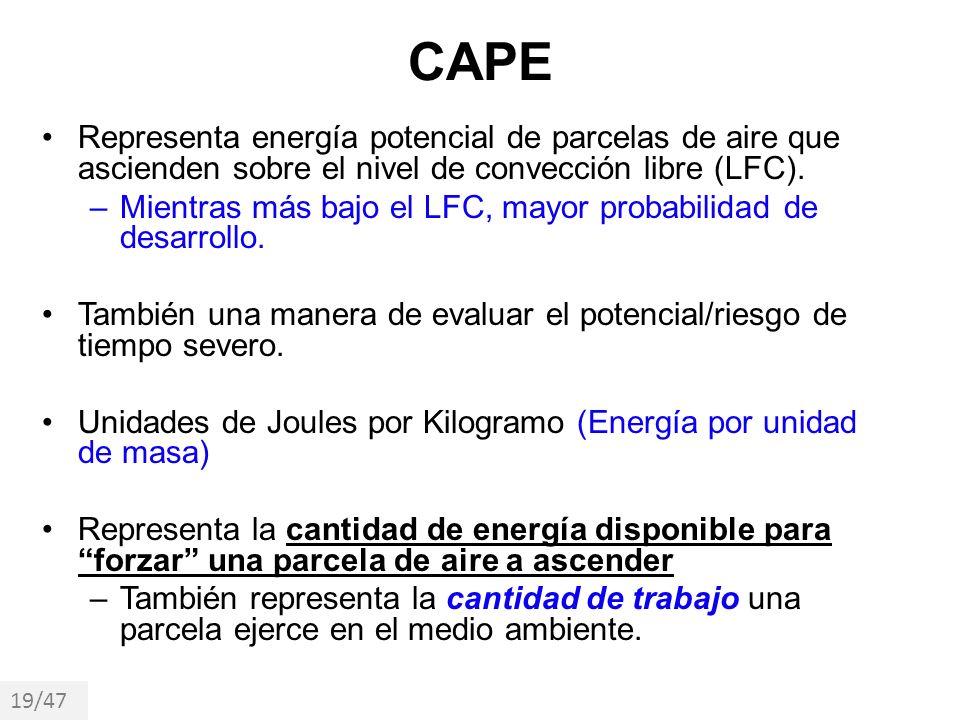 CAPE Representa energía potencial de parcelas de aire que ascienden sobre el nivel de convección libre (LFC). –Mientras más bajo el LFC, mayor probabi