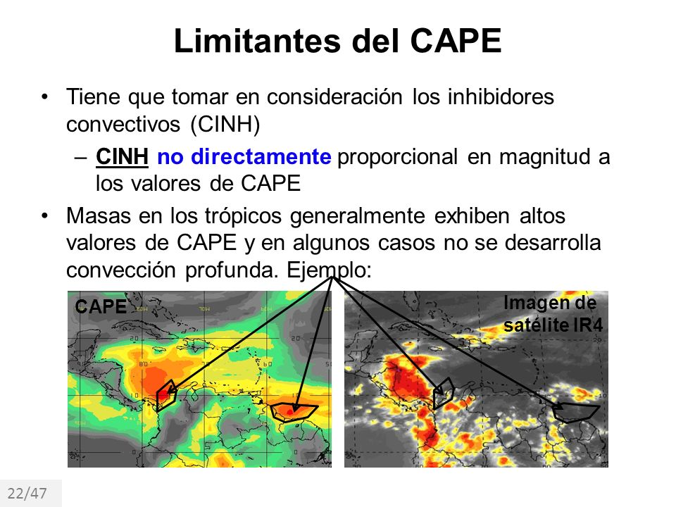 Limitantes del CAPE Tiene que tomar en consideración los inhibidores convectivos (CINH) –CINH no directamente proporcional en magnitud a los valores d