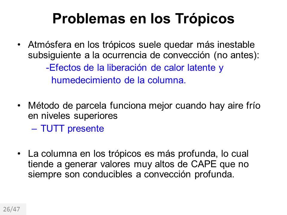 Problemas en los Trópicos Atmósfera en los trópicos suele quedar más inestable subsiguiente a la ocurrencia de convección (no antes): -Efectos de la l