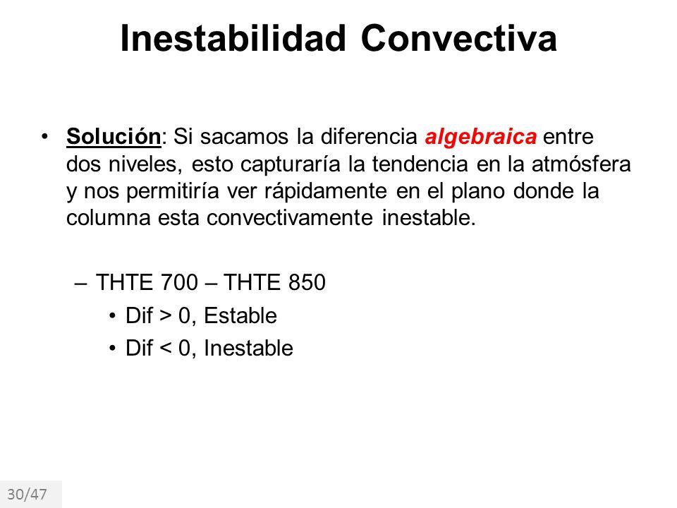 Inestabilidad Convectiva Solución: Si sacamos la diferencia algebraica entre dos niveles, esto capturaría la tendencia en la atmósfera y nos permitirí