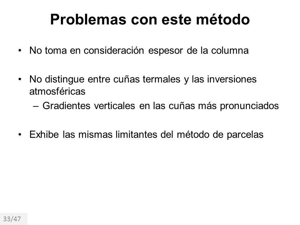 Problemas con este método No toma en consideración espesor de la columna No distingue entre cuñas termales y las inversiones atmosféricas –Gradientes
