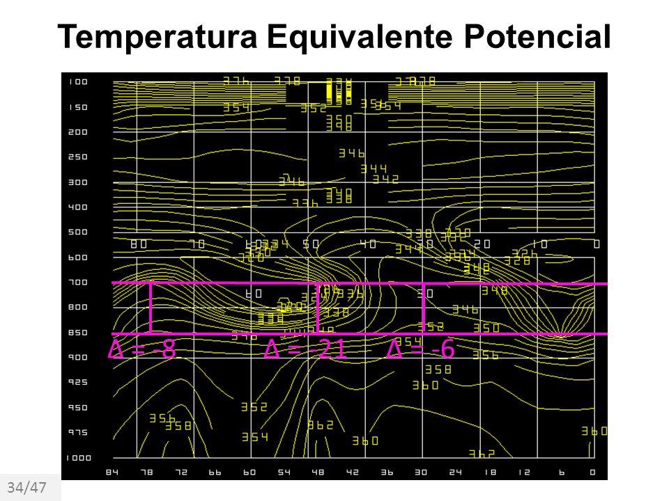 Temperatura Equivalente Potencial Δ = -6Δ = -21Δ = -8 34/47