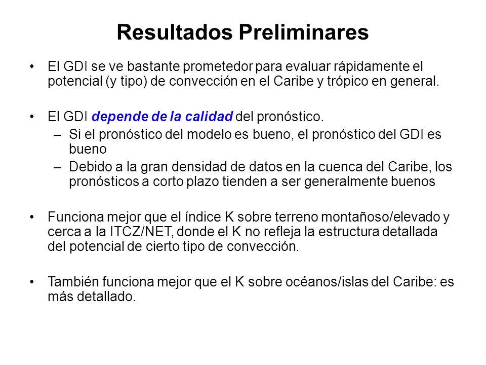 Resultados Preliminares El GDI se ve bastante prometedor para evaluar rápidamente el potencial (y tipo) de convección en el Caribe y trópico en genera