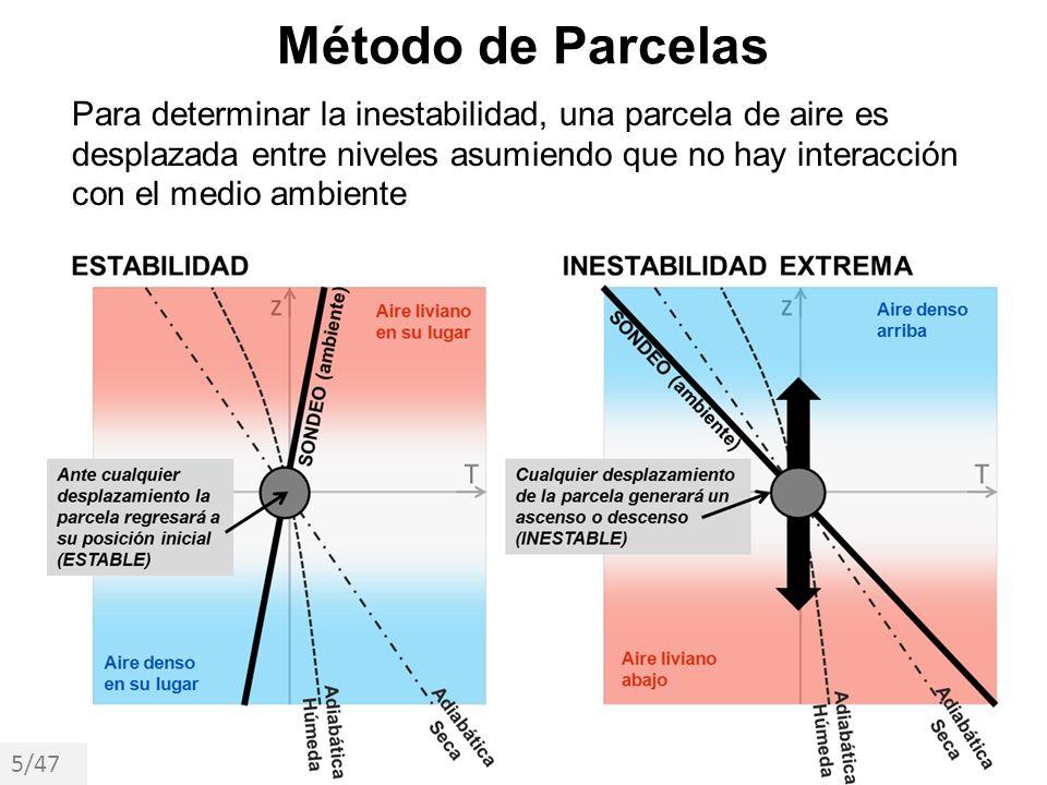 Ejemplo: Convección llana (Key West, FL, 04-Mar-2013 00z) -Inestable/neutral debajo de 800 hPa -Muy estable de 800 a 700 hPa (inversión o tapa) -Estable por encima Inestable/neutral: parcela puede fácilmente ascender o descender (convección favorecida) Extremadamente estable, inversión de subsidencia (la parcela no ascenderá ni descenderá) Estable (la parcela necesita mucho forzamiento para ascender o descender) Método de Parcelas 6/47