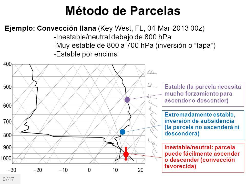 Ejemplo: Convección llana (Key West, FL, 04-Mar-2013 00z) -Inestable/neutral debajo de 800 hPa -Muy estable de 800 a 700 hPa (inversión o tapa) -Estab