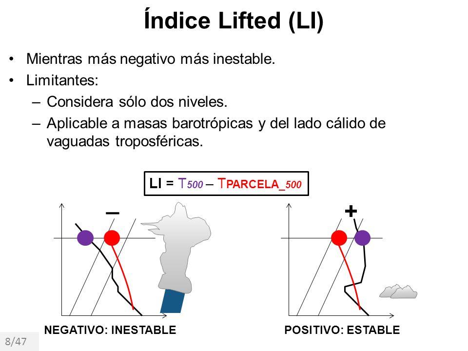 Positivo: Estable 0 a -4: Marginalmente Inestable -4 a -6: Gran Inestabilidad Igual o menor de -8: Inestabilidad Extrema Valores del LI 9/47