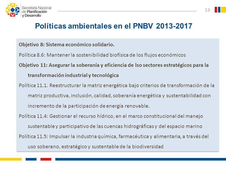 Objetivo 8: Sistema económico solidario. Política 8.6: Mantener la sostenibilidad biofísica de los flujos económicos Objetivo 11: Asegurar la soberaní
