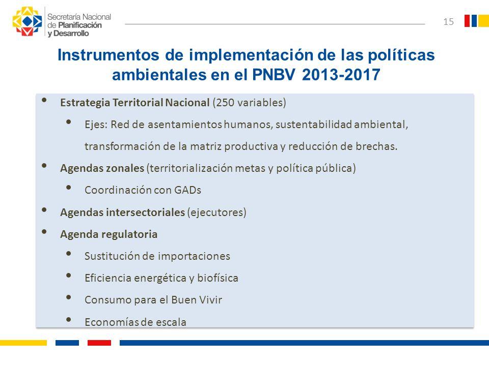15 Instrumentos de implementación de las políticas ambientales en el PNBV 2013-2017 Estrategia Territorial Nacional (250 variables) Ejes: Red de asent