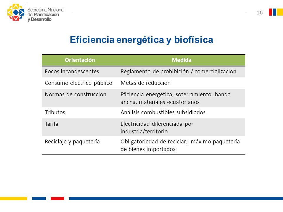 Eficiencia energética y biofísica OrientaciónMedida Focos incandescentesReglamento de prohibición / comercialización Consumo eléctrico públicoMetas de
