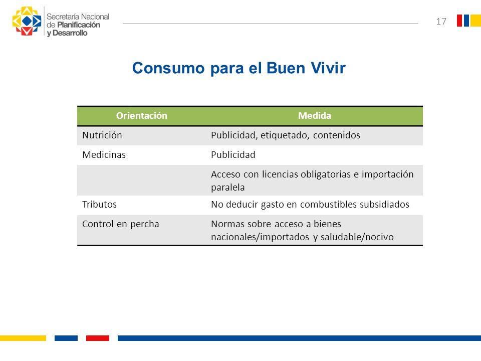 Consumo para el Buen Vivir OrientaciónMedida NutriciónPublicidad, etiquetado, contenidos MedicinasPublicidad Acceso con licencias obligatorias e impor