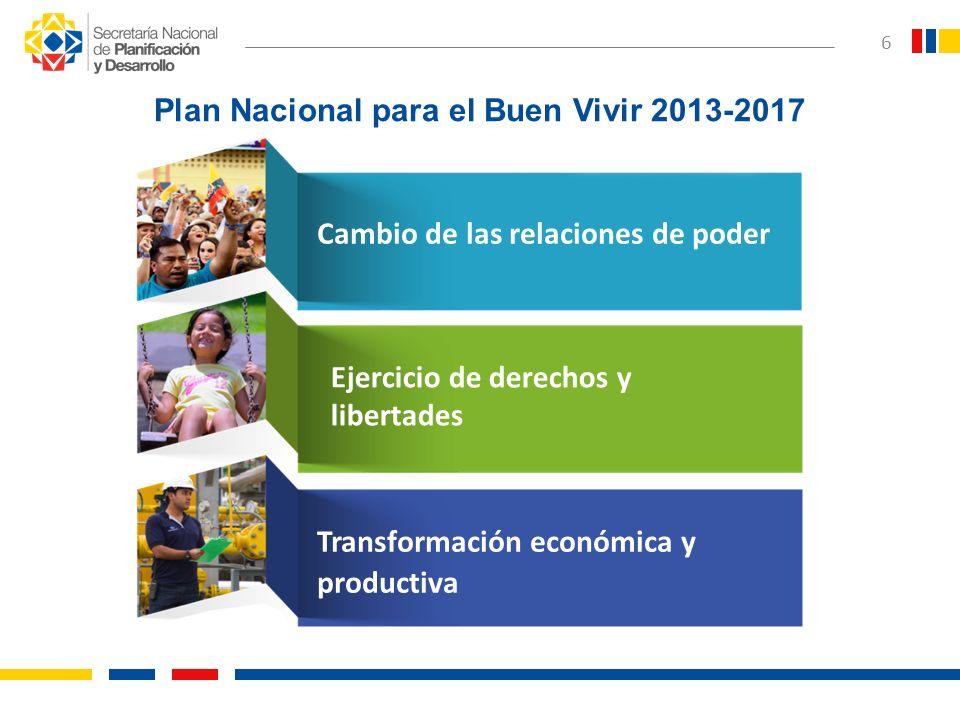 6 Plan Nacional para el Buen Vivir 2013-2017 Cambio de las relaciones de poder Ejercicio de derechos y libertades Transformación económica y productiv