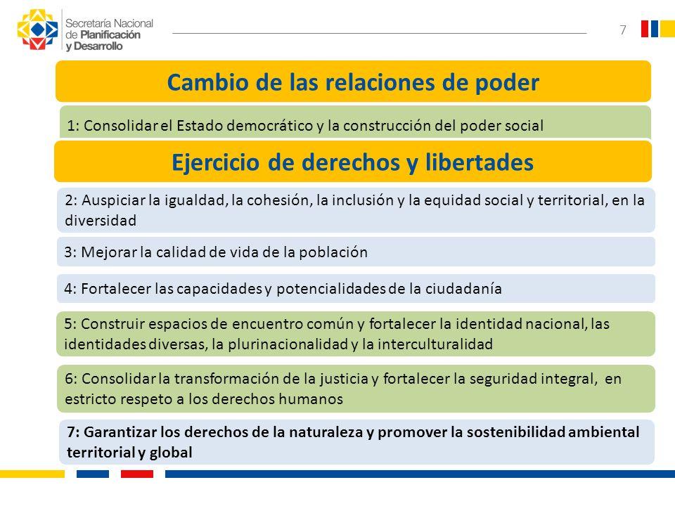 1: Consolidar el Estado democrático y la construcción del poder social Cambio de las relaciones de poder 2: Auspiciar la igualdad, la cohesión, la inc