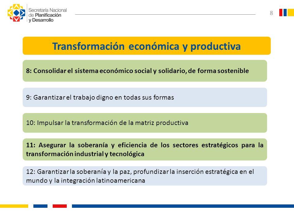10: Impulsar la transformación de la matriz productiva 11: Asegurar la soberanía y eficiencia de los sectores estratégicos para la transformación indu