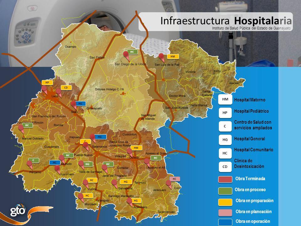 Coordinación General de Programación y Gestión de la Inversión Pública COPI Dirección General de Proyectos de Inversión Infraestructura Hospitalaria I