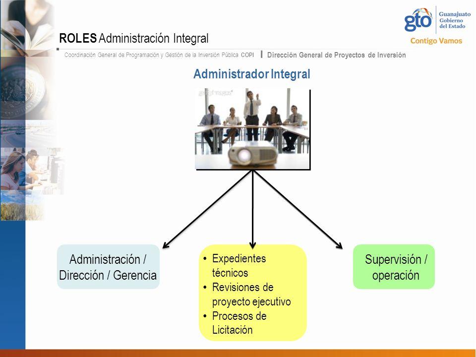 Coordinación General de Programación y Gestión de la Inversión Pública COPI Dirección General de Proyectos de Inversión ROLES Administración Integral