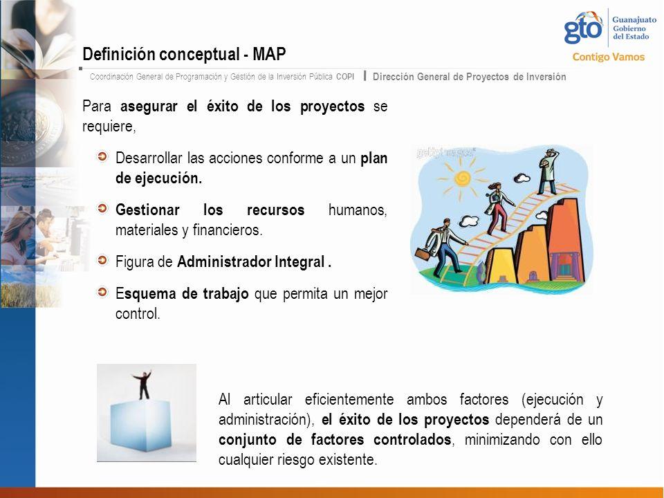 Coordinación General de Programación y Gestión de la Inversión Pública COPI Dirección General de Proyectos de Inversión Para asegurar el éxito de los