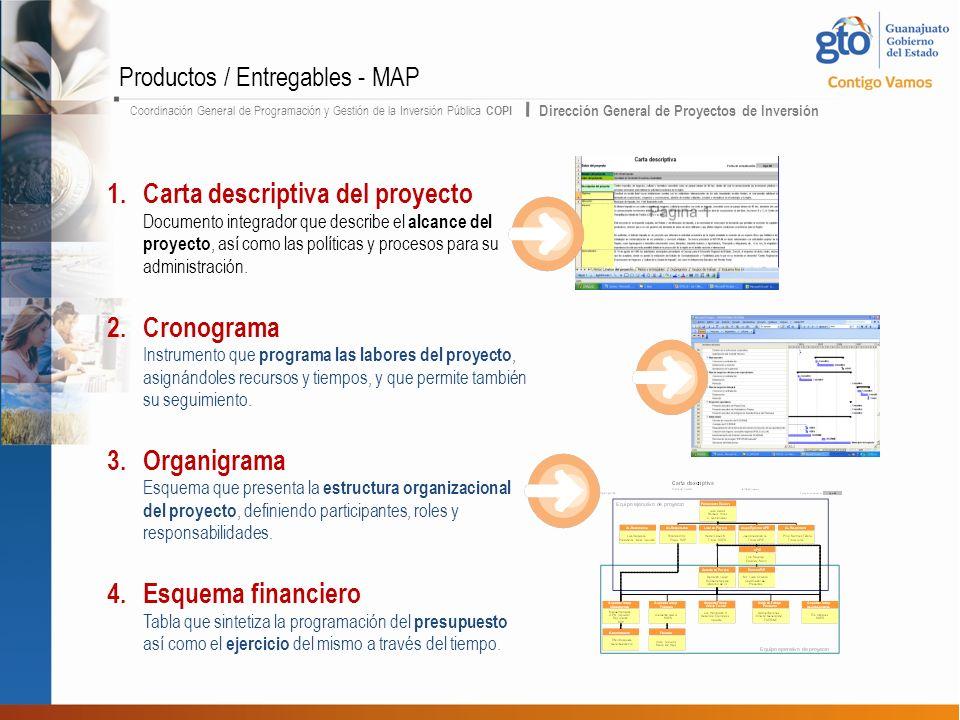 Coordinación General de Programación y Gestión de la Inversión Pública COPI Dirección General de Proyectos de Inversión 1.Carta descriptiva del proyecto Documento integrador que describe el alcance del proyecto, así como las políticas y procesos para su administración.