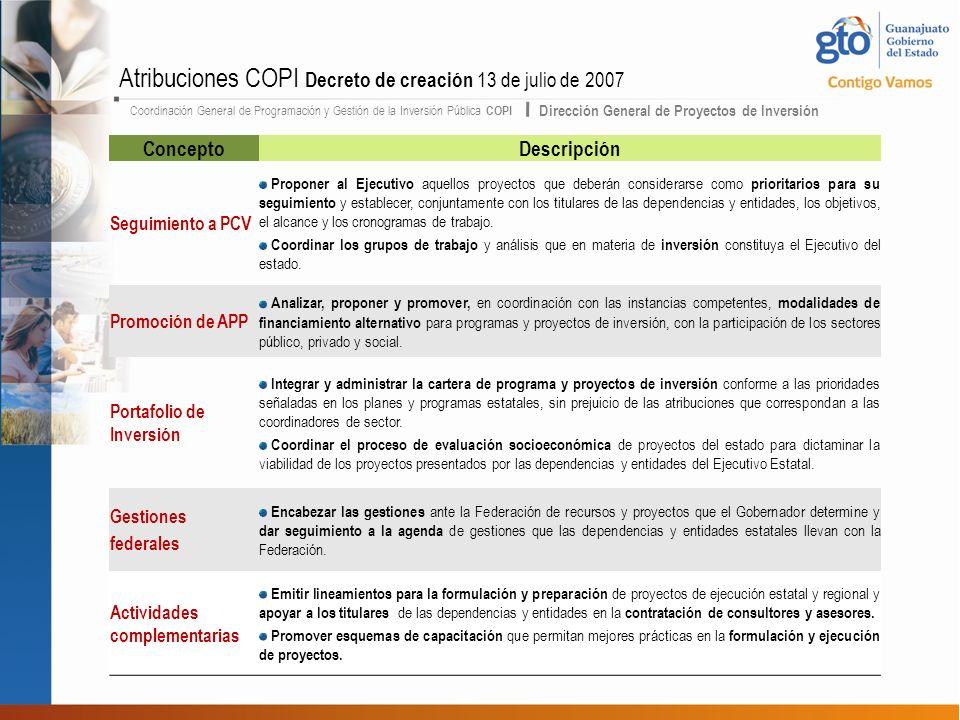 Coordinación General de Programación y Gestión de la Inversión Pública COPI Dirección General de Proyectos de Inversión ConceptoDescripción Seguimiento a PCV Identificar aquellos proyectos que podrán considerarse como prioritarios.