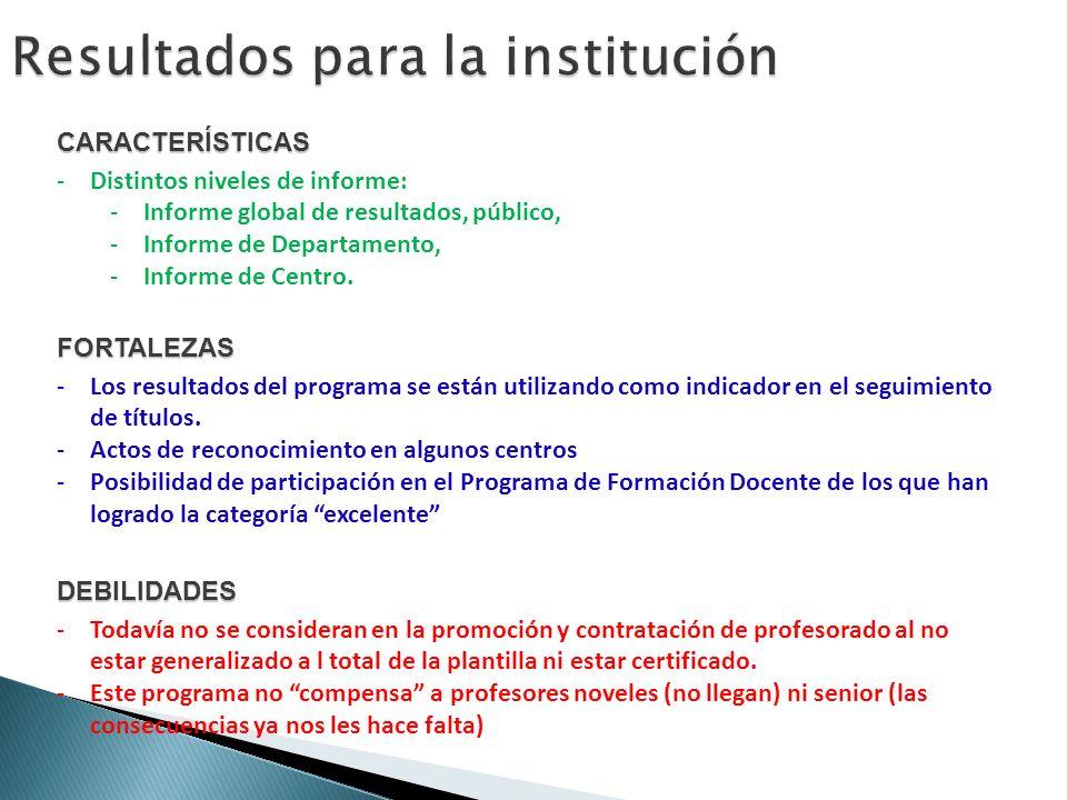 CARACTERÍSTICAS -Distintos niveles de informe: -Informe global de resultados, público, -Informe de Departamento, -Informe de Centro.