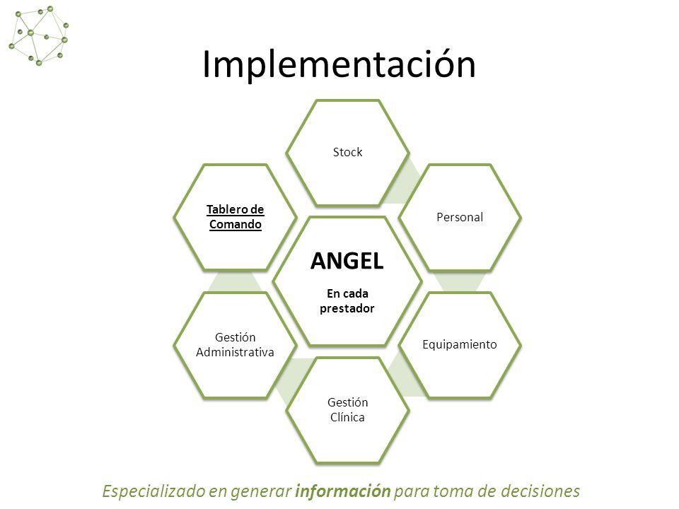 ANGEL En cada prestador StockPersonalEquipamiento Gestión Clínica Gestión Administrativa Tablero de Comando Implementación Especializado en generar información para toma de decisiones