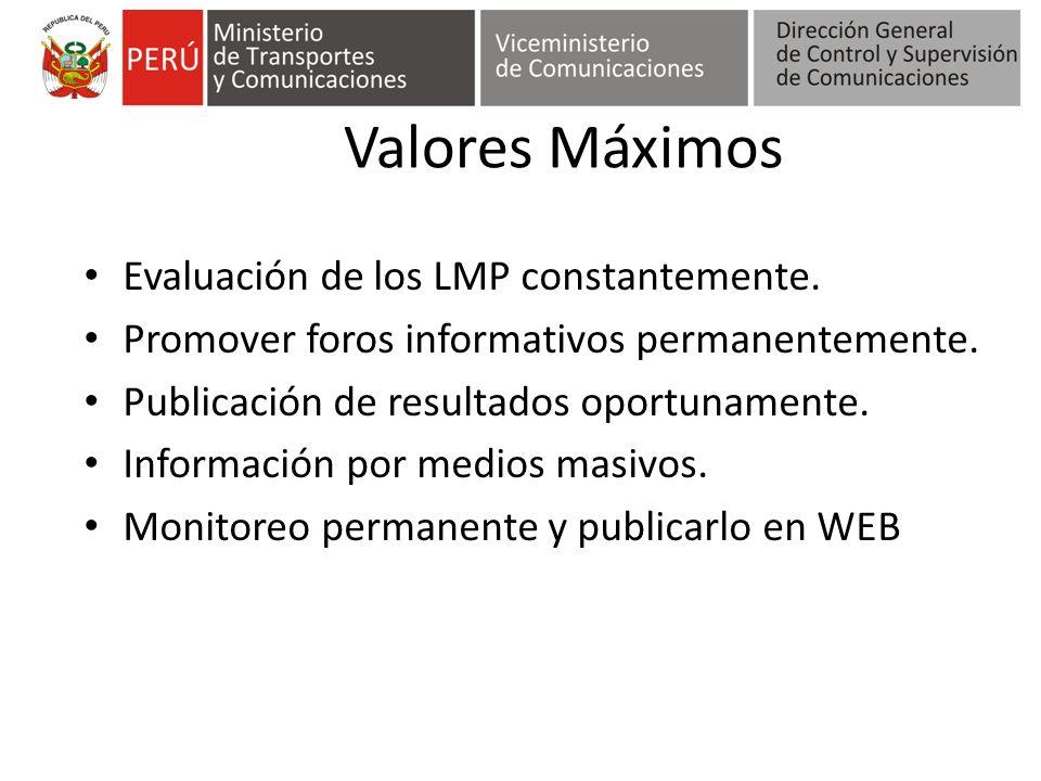 Valores Máximos Evaluación de los LMP constantemente. Promover foros informativos permanentemente. Publicación de resultados oportunamente. Informació