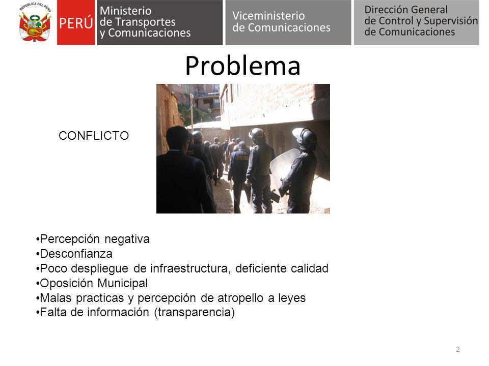 Problema 2 Percepción negativa Desconfianza Poco despliegue de infraestructura, deficiente calidad Oposición Municipal Malas practicas y percepción de