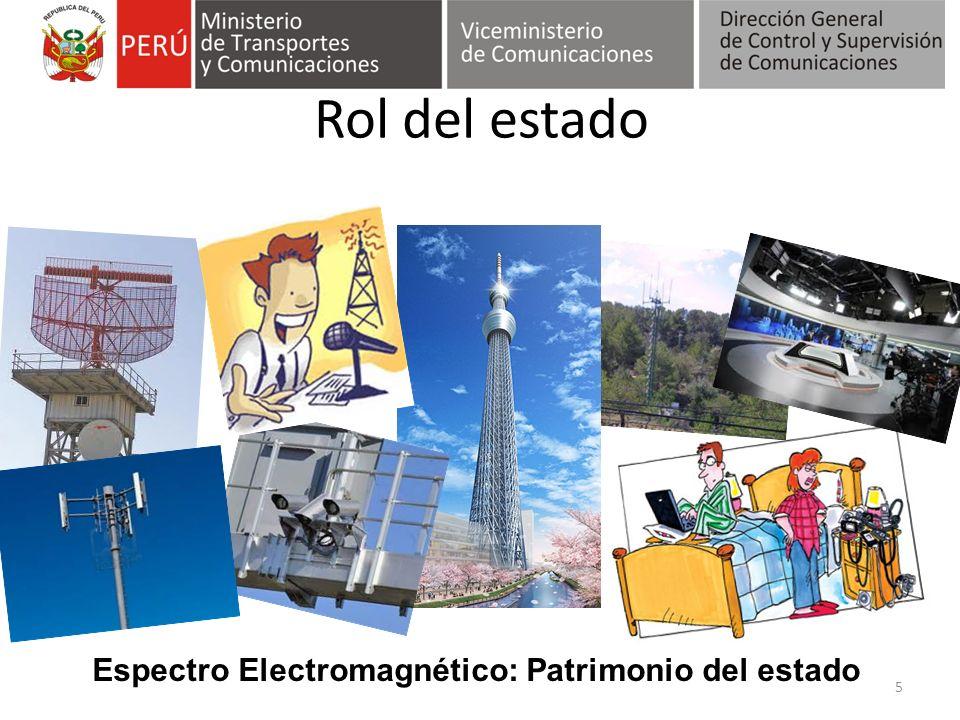 Rol del estado 6 Gestión del espacio Electromagnético Uso adecuado y racional de los recursos naturales Preservación del patrimonio en beneficio de todos los Peruanos Asignación del espacio Electromagnético para usos públicos y privados