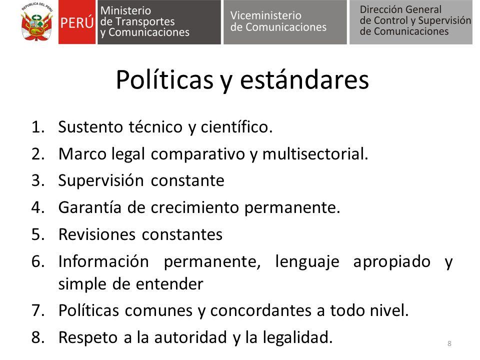 Políticas y estándares 1.Sustento técnico y científico. 2.Marco legal comparativo y multisectorial. 3.Supervisión constante 4.Garantía de crecimiento