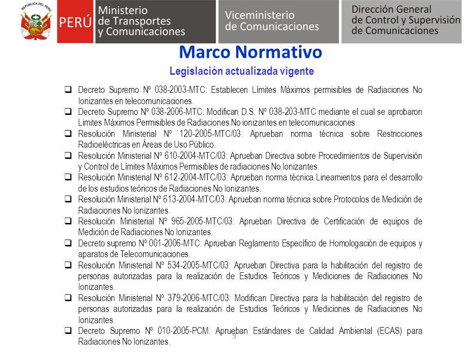 Decreto Supremo Nº 038-2003-MTC: Establecen Límites Máximos permisibles de Radiaciones No Ionizantes en telecomunicaciones. Decreto Supremo Nº 038-200