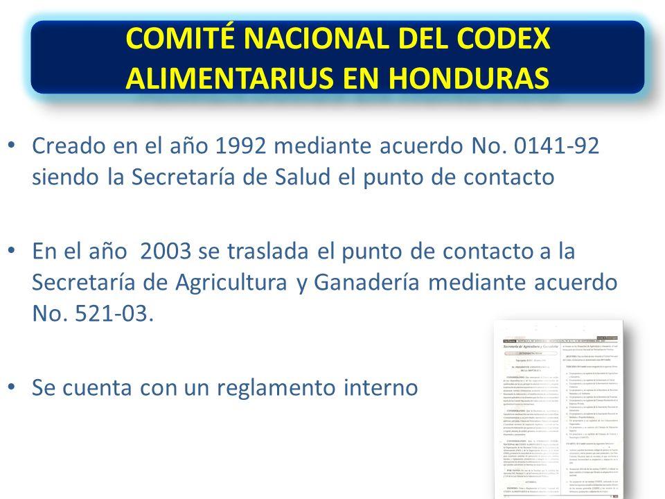 COMITÉ NACIONAL DEL CODEX ALIMENTARIUS EN HONDURAS Creado en el año 1992 mediante acuerdo No.