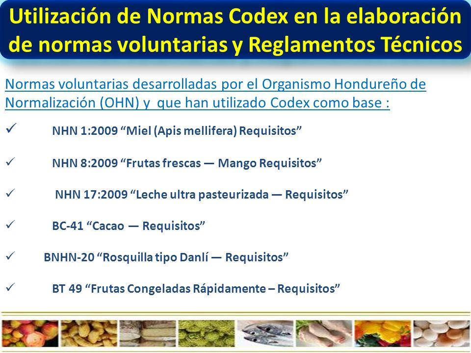 Utilización de Normas Codex en la elaboración de normas voluntarias y Reglamentos Técnicos Normas voluntarias desarrolladas por el Organismo Hondureño de Normalización (OHN) y que han utilizado Codex como base : NHN 1:2009 Miel (Apis mellifera) Requisitos NHN 8:2009 Frutas frescas Mango Requisitos NHN 17:2009 Leche ultra pasteurizada Requisitos BC-41 Cacao Requisitos BNHN-20 Rosquilla tipo Danlí Requisitos BT 49 Frutas Congeladas Rápidamente – Requisitos