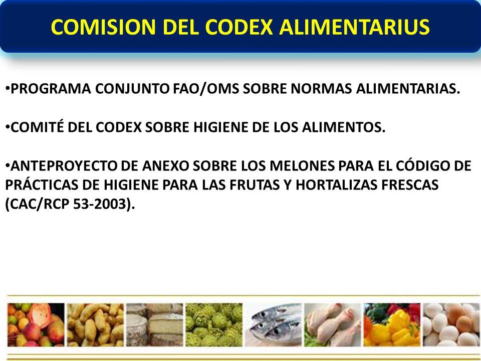 COMISION DEL CODEX ALIMENTARIUS PROGRAMA CONJUNTO FAO/OMS SOBRE NORMAS ALIMENTARIAS.