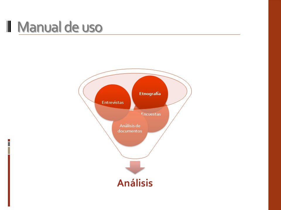 Manual de uso Encuestas Análisis Análisis de documentos EntrevistasEtnografía