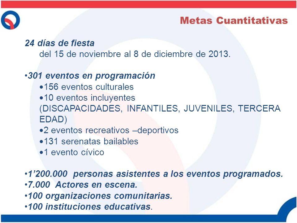 24 días de fiesta del 15 de noviembre al 8 de diciembre de 2013. 301 eventos en programación 156 eventos culturales 10 eventos incluyentes (DISCAPACID