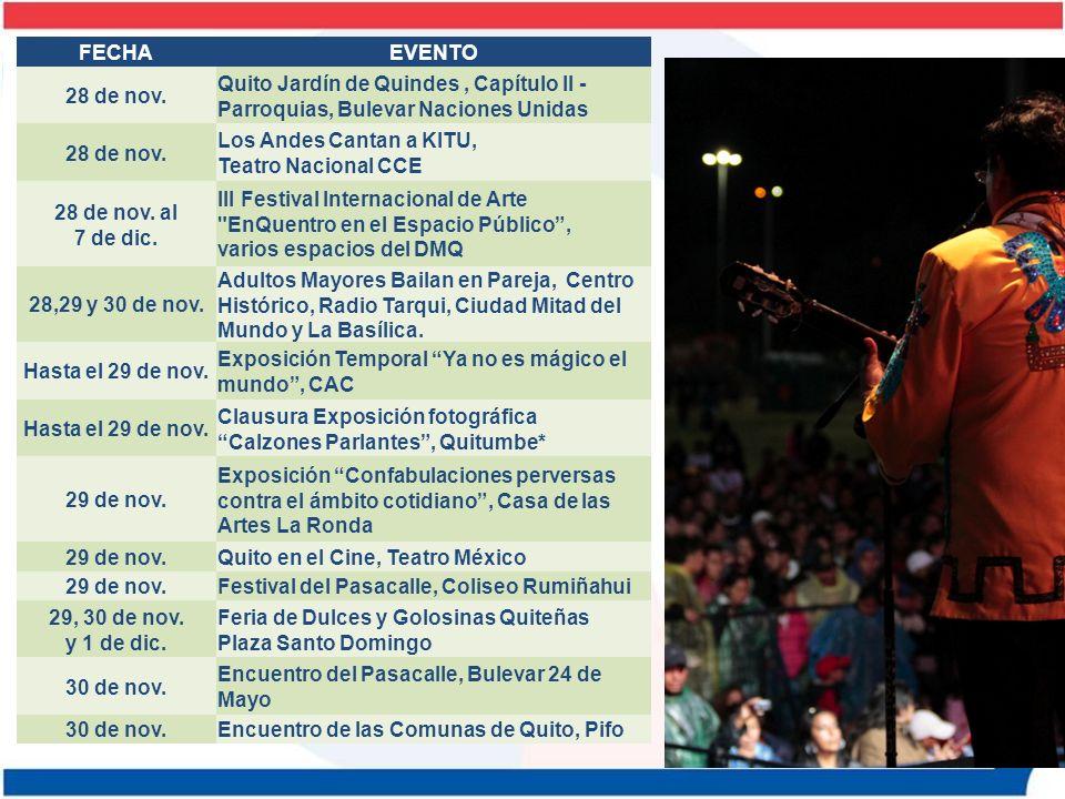 FECHAEVENTO 28 de nov. Quito Jardín de Quindes, Capítulo II - Parroquias, Bulevar Naciones Unidas 28 de nov. Los Andes Cantan a KITU, Teatro Nacional