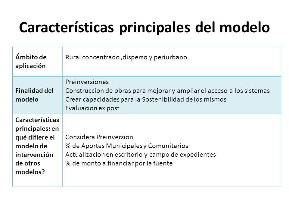 Características principales del modelo Ámbito de aplicación Rural concentrado,disperso y periurbano Finalidad del modelo Preinversiones Construccion d