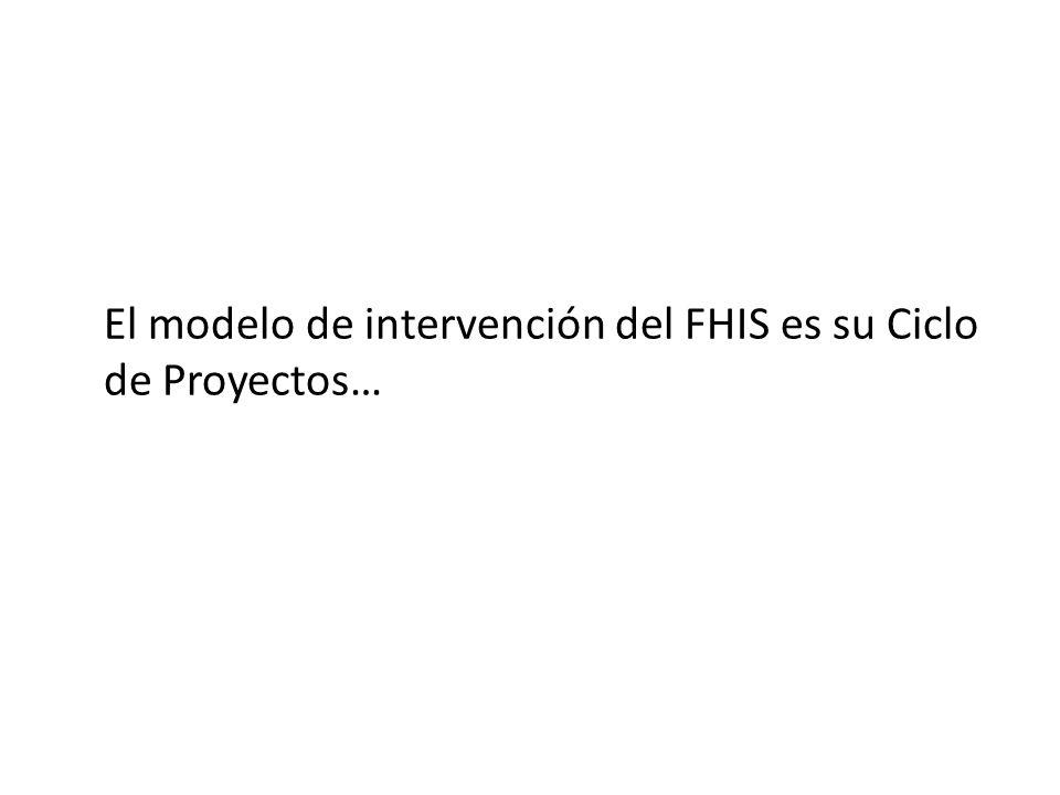 El modelo de intervención del FHIS es su Ciclo de Proyectos…