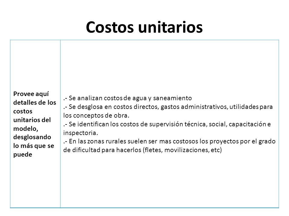 Costos unitarios Provee aquí detalles de los costos unitarios del modelo, desglosando lo más que se puede.- Se analizan costos de agua y saneamiento.-