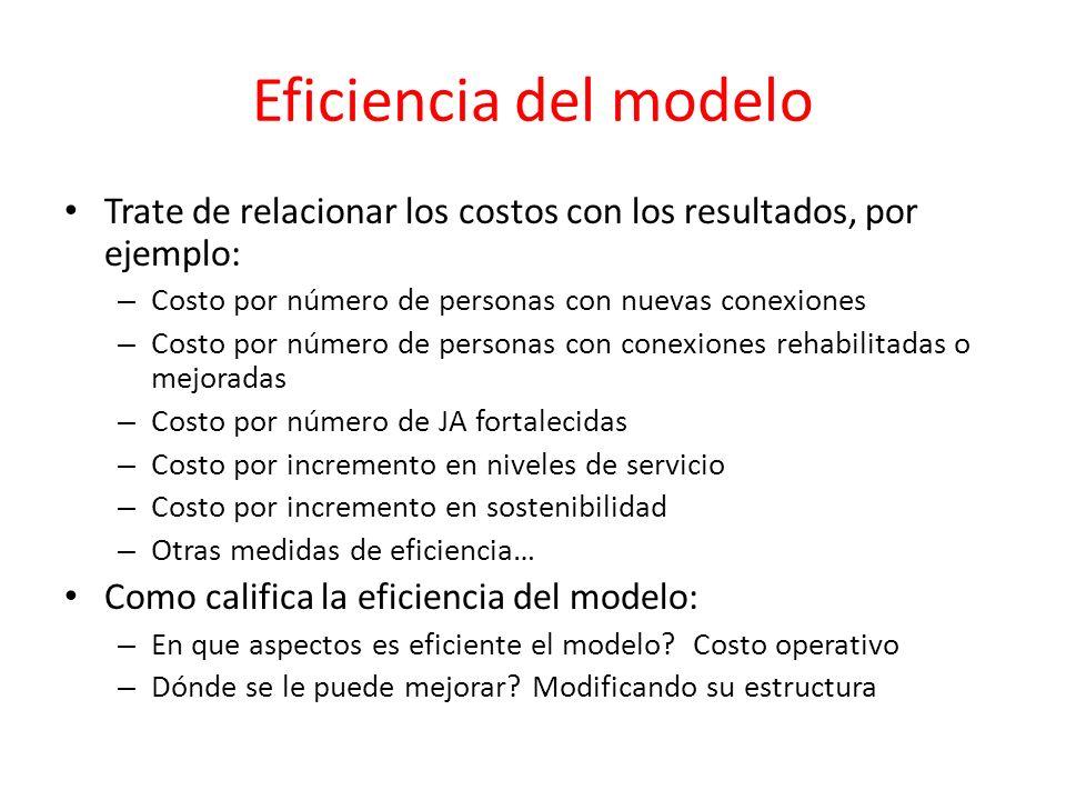 Eficiencia del modelo Trate de relacionar los costos con los resultados, por ejemplo: – Costo por número de personas con nuevas conexiones – Costo por