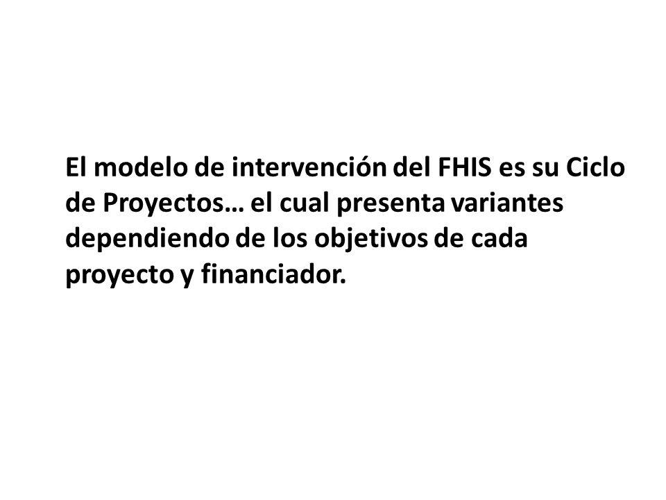 El modelo de intervención del FHIS es su Ciclo de Proyectos… el cual presenta variantes dependiendo de los objetivos de cada proyecto y financiador.