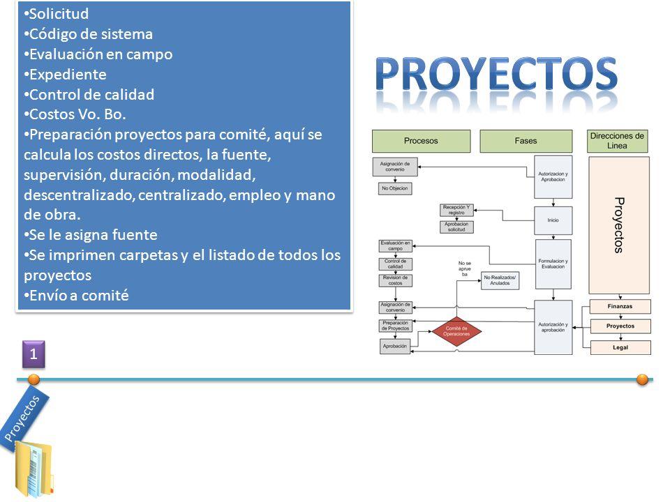 Proyectos Solicitud Código de sistema Evaluación en campo Expediente Control de calidad Costos Vo. Bo. Preparación proyectos para comité, aquí se calc