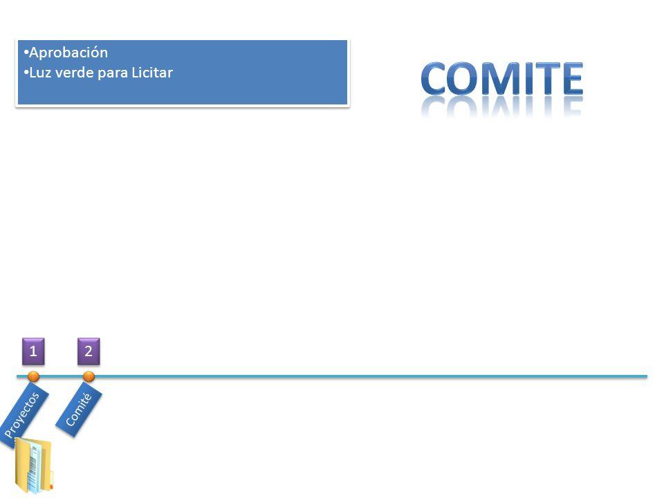 Proyectos Comité Contrataciones Licitación Responder preguntas de oferentes.
