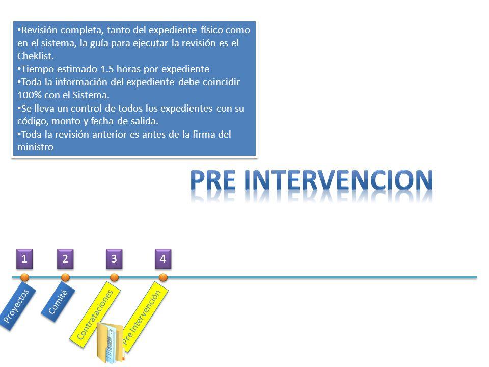 Proyectos Comité Contrataciones Pre Intervención Revisión completa, tanto del expediente físico como en el sistema, la guía para ejecutar la revisión