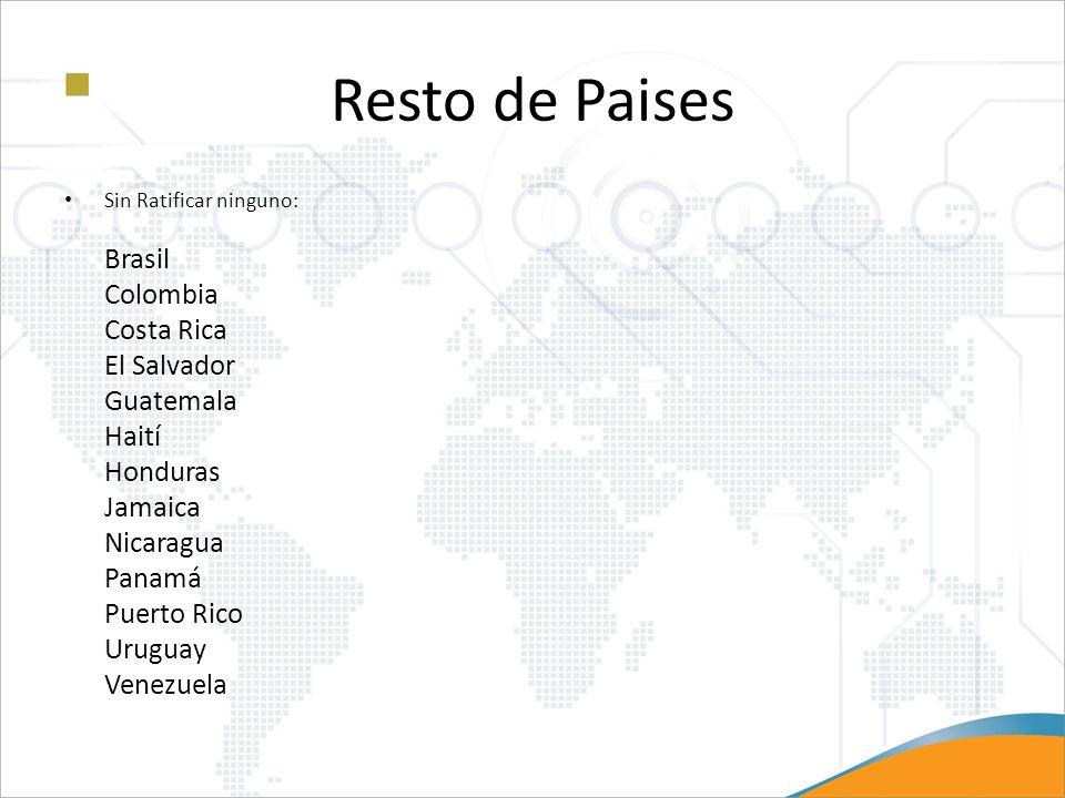 Resto de Paises Sin Ratificar ninguno: Brasil Colombia Costa Rica El Salvador Guatemala Haití Honduras Jamaica Nicaragua Panamá Puerto Rico Uruguay Ve
