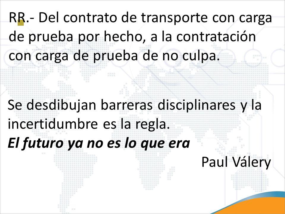 Se desdibujan barreras disciplinares y la incertidumbre es la regla. El futuro ya no es lo que era Paul Válery RR.- Del contrato de transporte con car