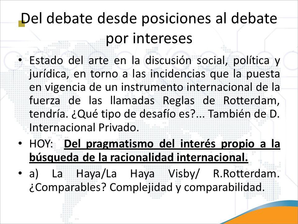 Del debate desde posiciones al debate por intereses Estado del arte en la discusión social, política y jurídica, en torno a las incidencias que la pue