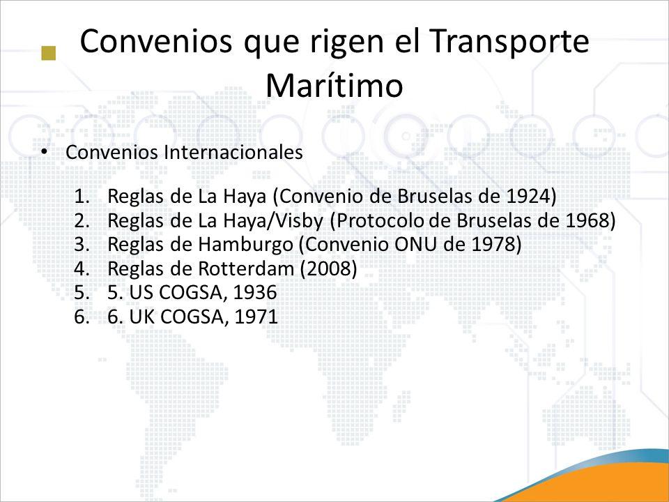 Convenios que rigen el Transporte Marítimo Convenios Internacionales 1.Reglas de La Haya (Convenio de Bruselas de 1924) 2.Reglas de La Haya/Visby (Pro