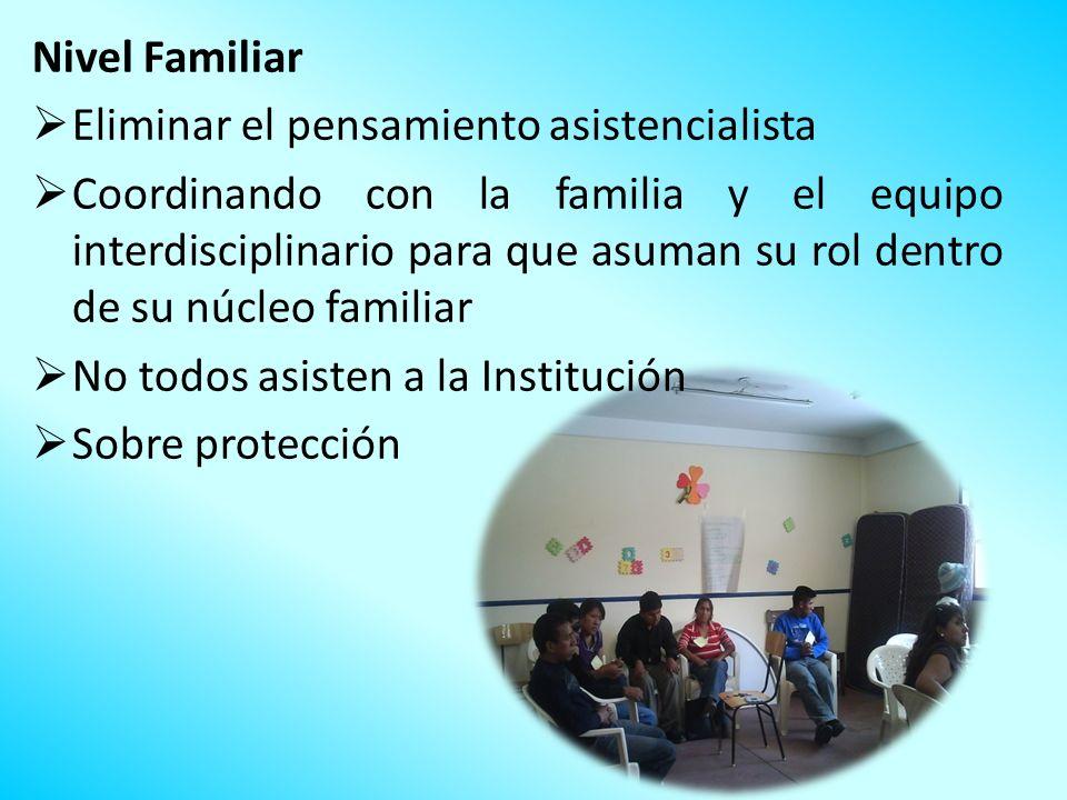 Nivel Familiar Eliminar el pensamiento asistencialista Coordinando con la familia y el equipo interdisciplinario para que asuman su rol dentro de su n