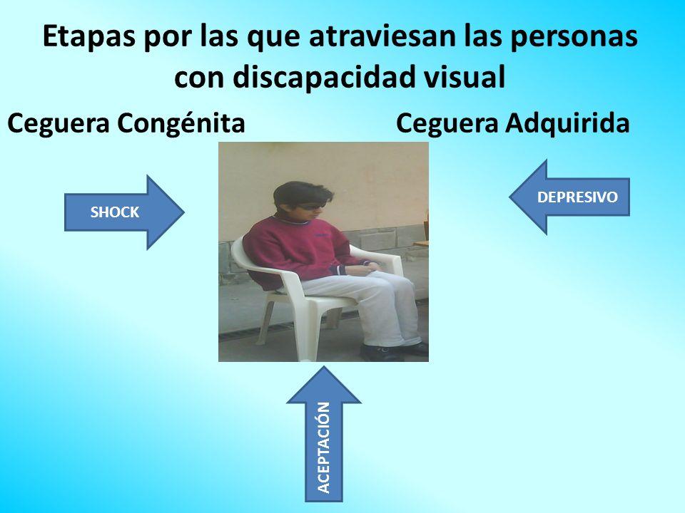Etapas por las que atraviesan las personas con discapacidad visual Ceguera Congénita Ceguera Adquirida SHOCK DEPRESIVO ACEPTACIÓN