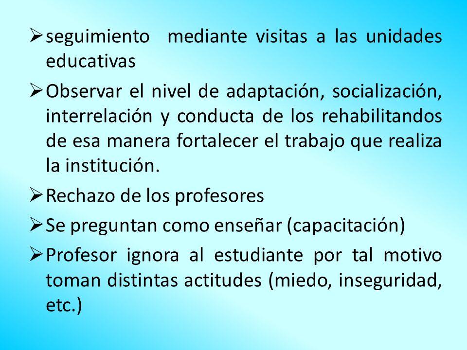 seguimiento mediante visitas a las unidades educativas Observar el nivel de adaptación, socialización, interrelación y conducta de los rehabilitandos